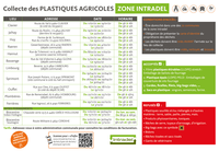 Planning 2021 des collectes de bâches agricoles
