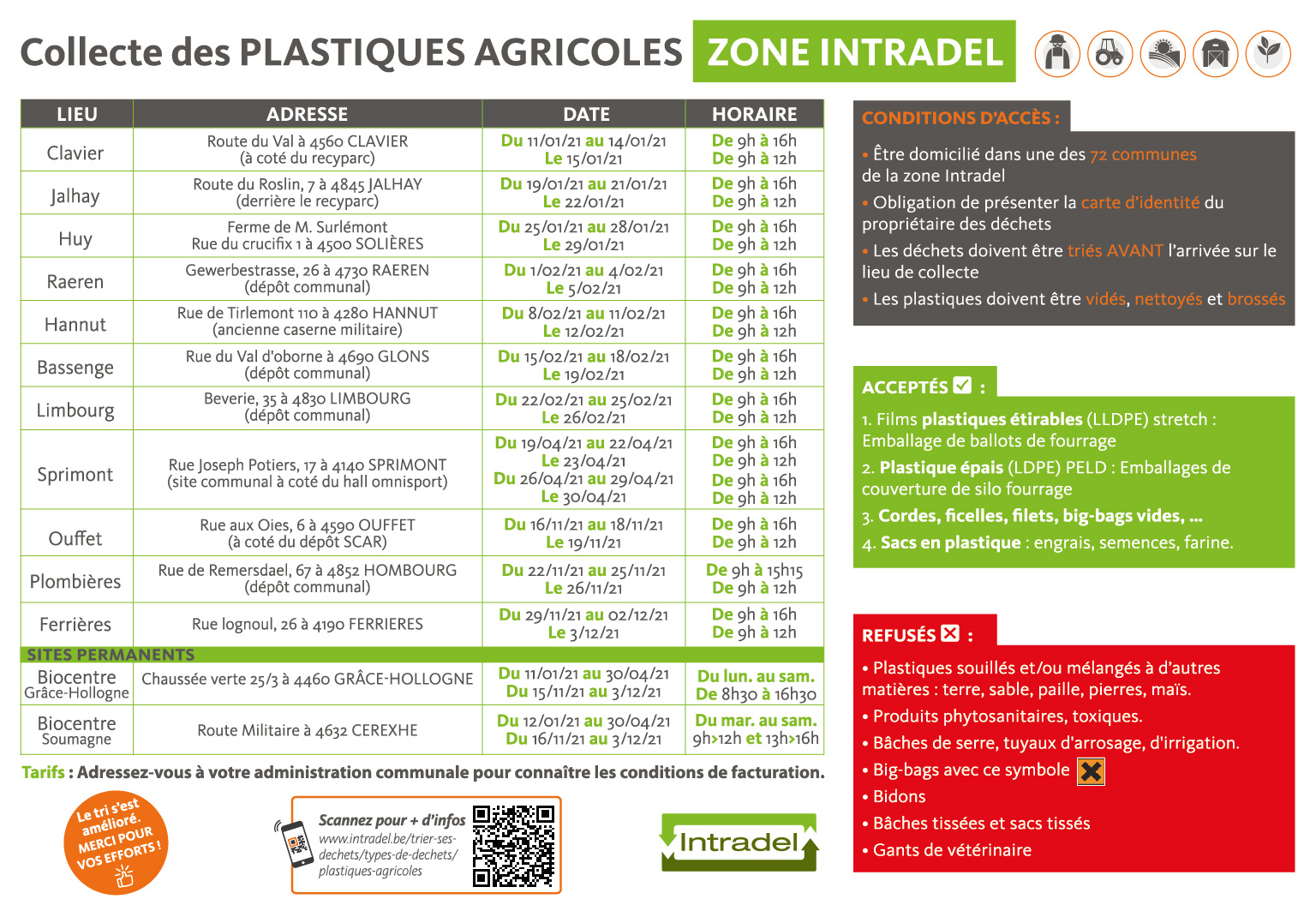 Planning 2021 des collectes de bâches agricoles